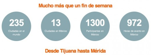 startupweekend mx 520x189 Startup Weekend chooses Mexico and the UK to open its first offices abroad [Updated]
