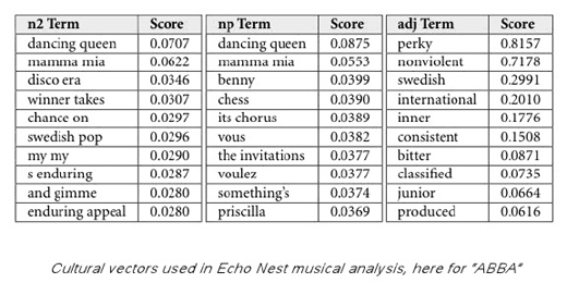 screen520 Republicans have less diverse music taste than Democrats: How music can predict our political leanings