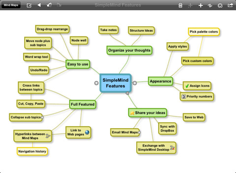 simplemind 10 incredible iPad apps for education