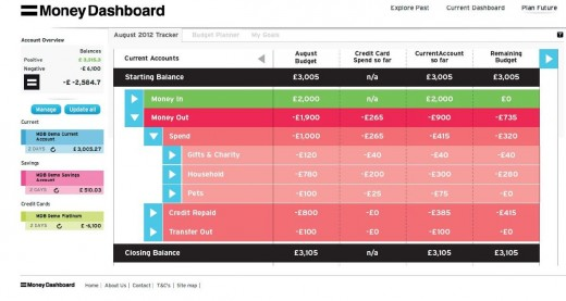 MDB 2 520x277 Money Dashboard: Britains Mint.com relaunches to help you manage your spending in incredible detail
