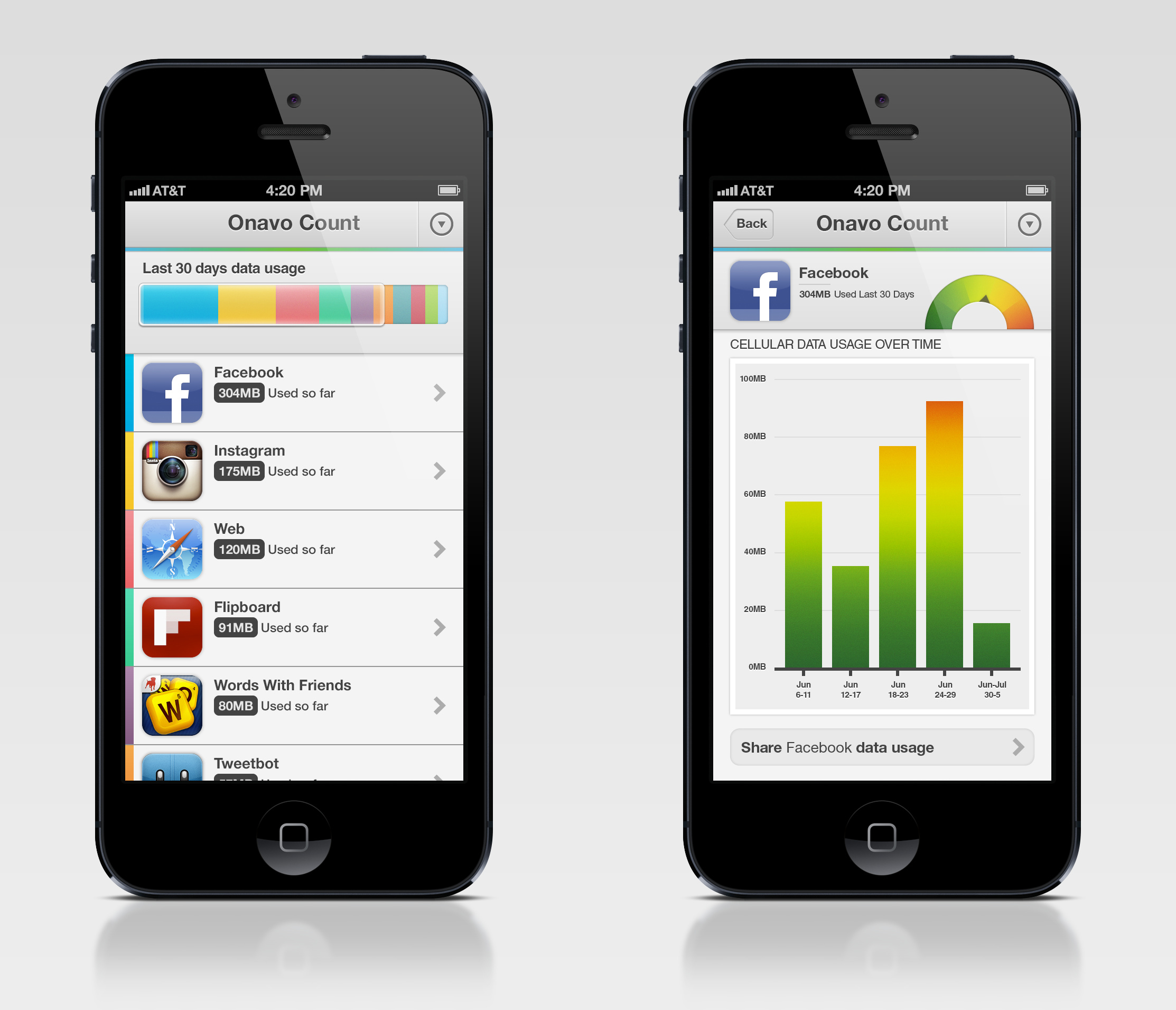 Which iphone apps hog your data allowance onavo count knows for Picture apps for iphone