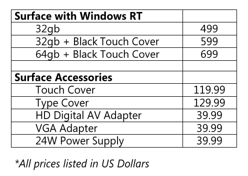 Screen Shot 2012 10 15 at 10.04.13 PM Microsoft Surface RT tablet pricing official; starting at $499 for 32GB model sans Touch Cover