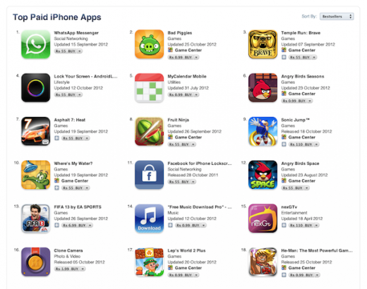 Screen Shot 2012 10 26 at 2.15.48 AM 520x410 Apples Indian App Store is now displaying prices in Rupees instead of US Dollars