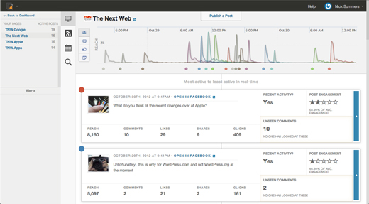TNW Overview New PageLever updates its Facebook analytics app with real time data, post scheduling and page management