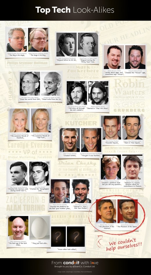 Top tech lookalikes 520x950 Uncanny tech industry lookalikes