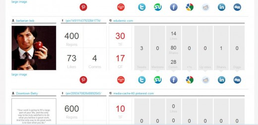 c7 520x253 Pinalytics: Yup, analytics for Pinterest [Invites]