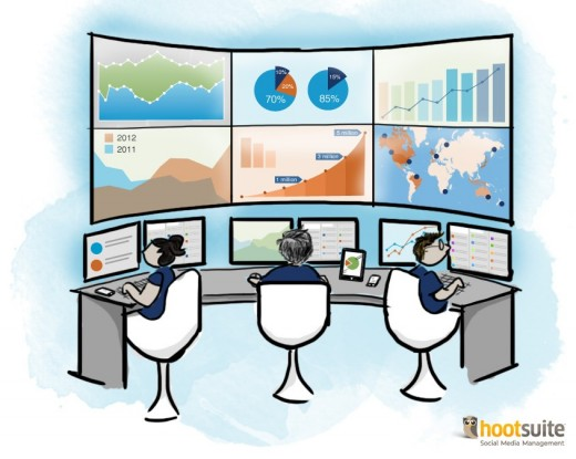 HootSuite announces physical Social Media Command Centers for enterprises