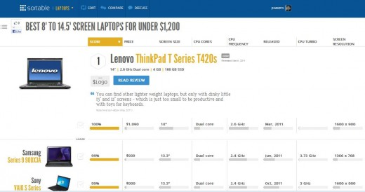 d 520x274 TNW Pick of the Day: Sortable helps you compare gadgets before buying, using impressive visualizations
