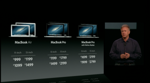 d6 520x289 Apples 13 Retina MacBook Pro: 20% thinner, 3.5lbs, 0.75 thick, 7hr battery life, $1,699 available today