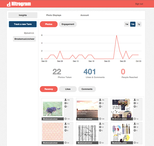 nitrogram1 Nitrogram turbocharges brands Instagram campaigns with powerful analytics