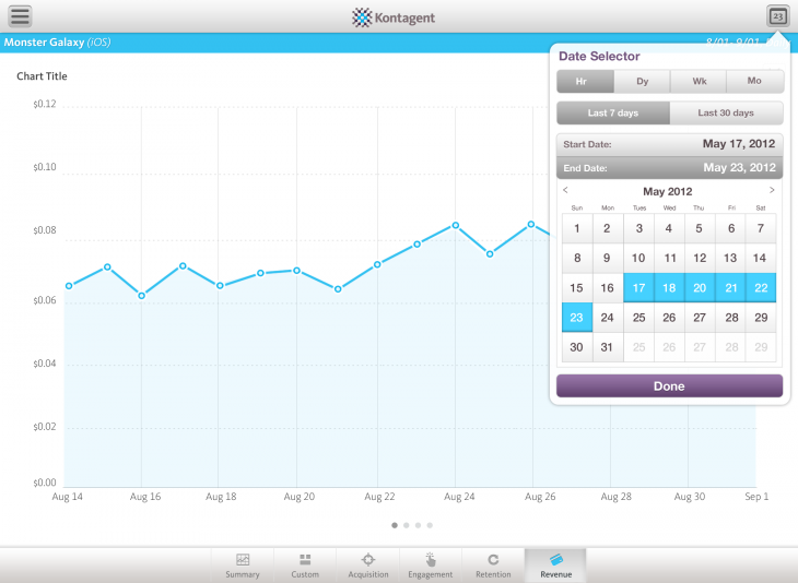 Kontagent1 730x534 Kontagent launches iOS mobile analytics app that delivers big data analysis for your mobile business