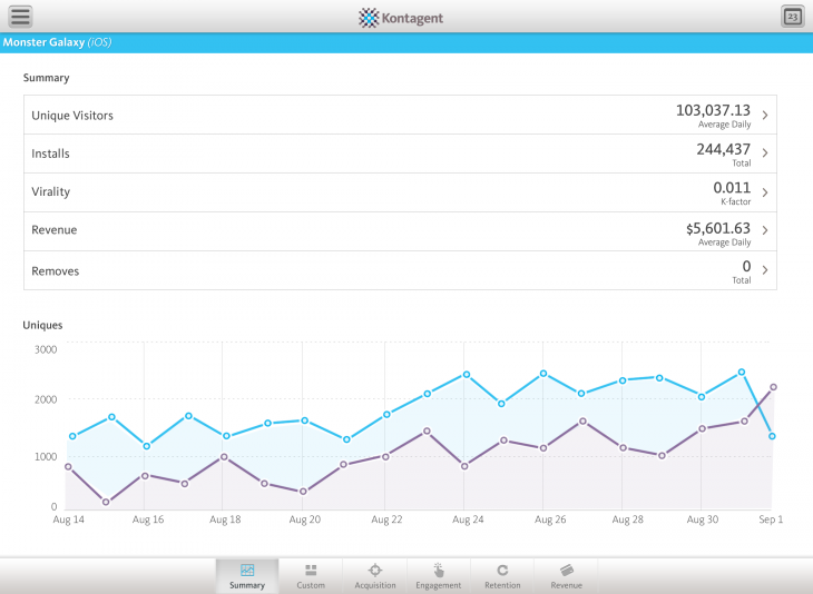 Kontagent2 730x534 Kontagent launches iOS mobile analytics app that delivers big data analysis for your mobile business
