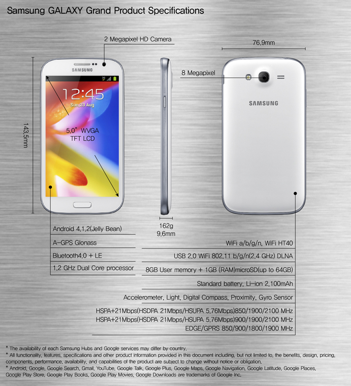 Samsung unveils new 5 inch dual SIM Galaxy Grand, with dual core 1.2GHz processor and 8MP camera