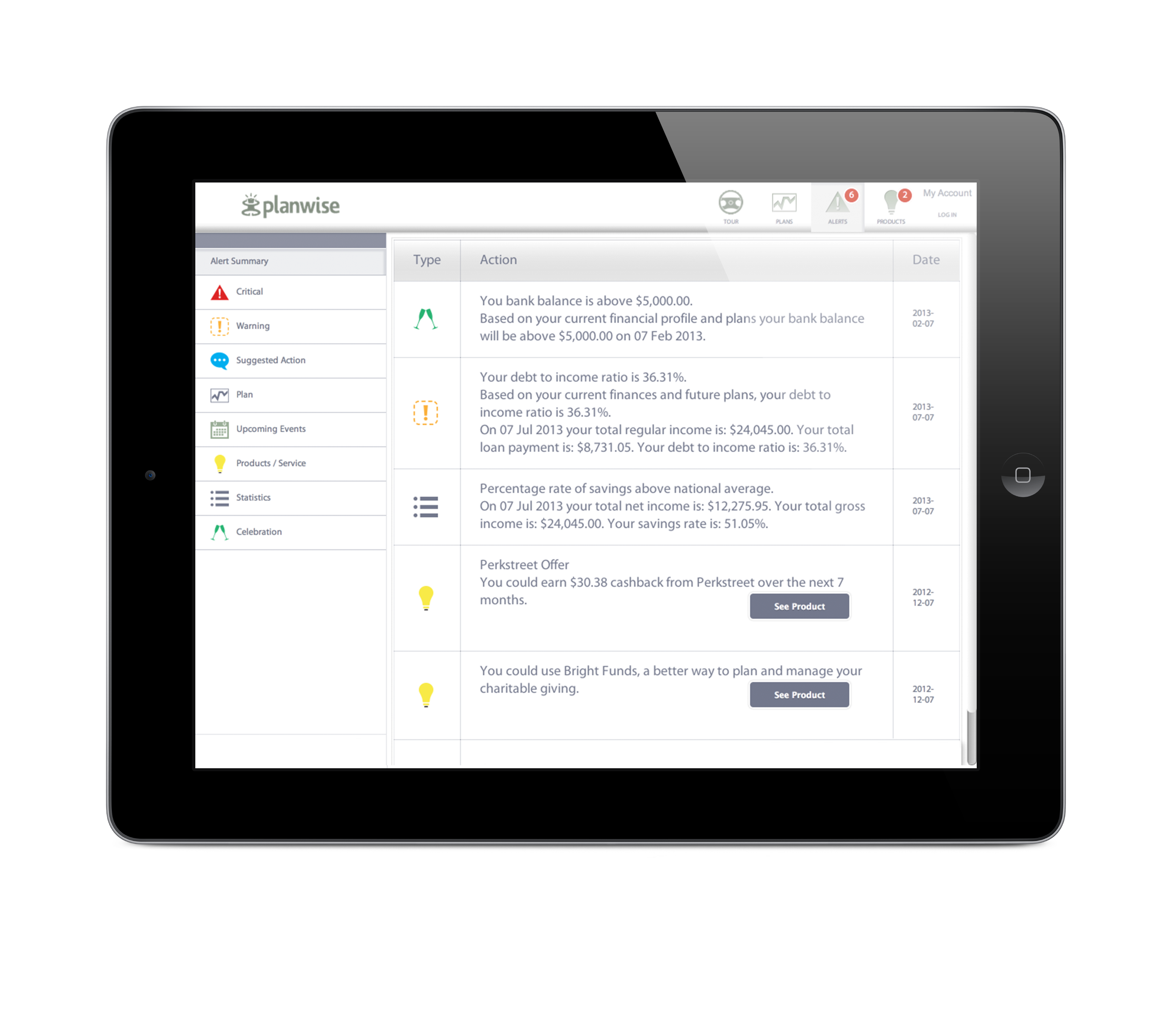 ipad alerts Personal finance startup Planwise helps you make better decisions with new iPad app