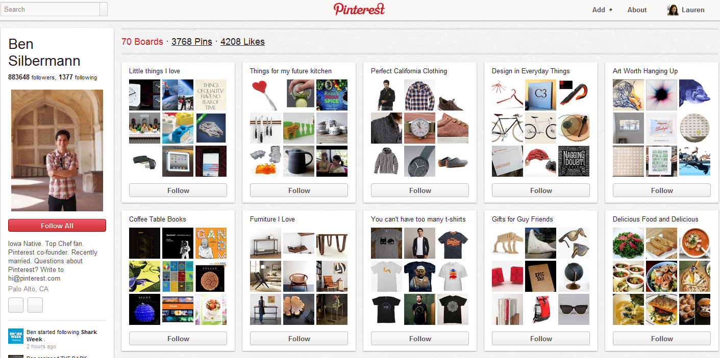 Pinterest: How Much Does It Cost To Build The World's Hottest Startups?