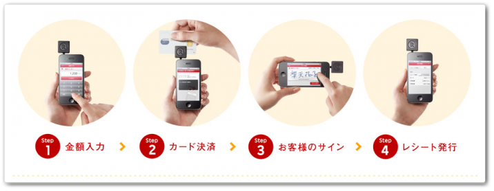 smartpay Rakuten takes on PayPal in Japan with Square like Smartpay mobile payment system