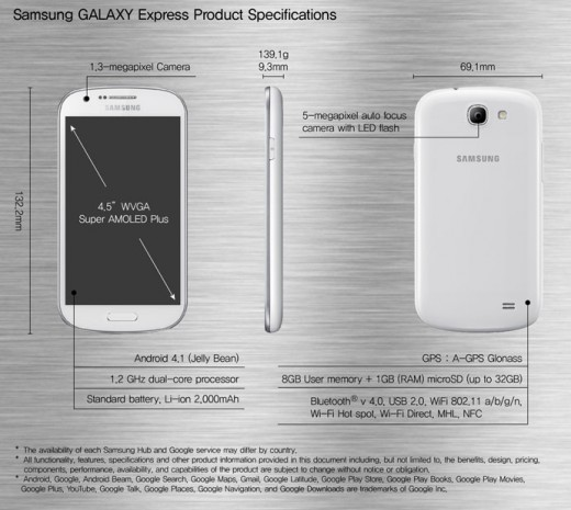 Samsung GALAXY Express Product Specifications 520x465 Samsungs budget LTE Galaxy Express Jelly Bean phone emerges from AT&T obscurity with official launch