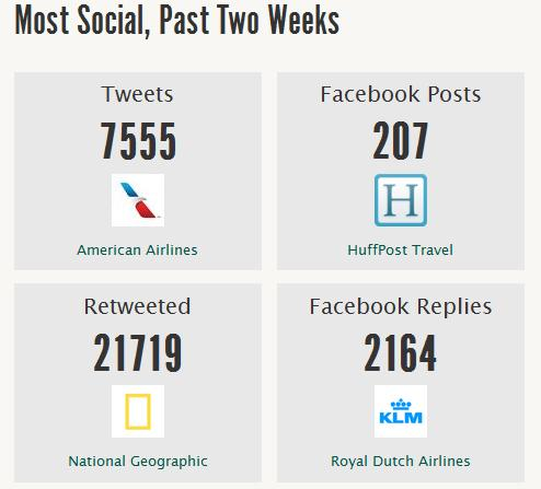 Screenshot 12 Skift gets social and aims to build a Bloomberg like data dashboard for the travel industry