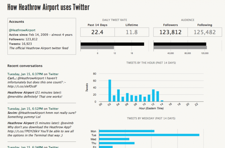 Skift1 730x481 Skift gets social and aims to build a Bloomberg like data dashboard for the travel industry