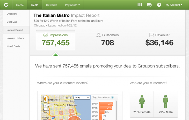 Snap 2013 01 16 at 09.38.08 730x466 Groupon unveils Merchant Impact Report, a free service so merchants can justify their Deal performance