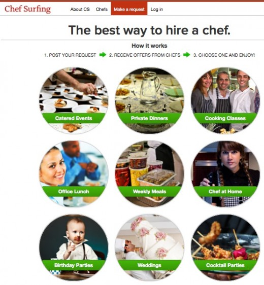 chef surfing events 520x562 With 1,000 registered cooks, Chef Surfing has its focus set on the Latin American market