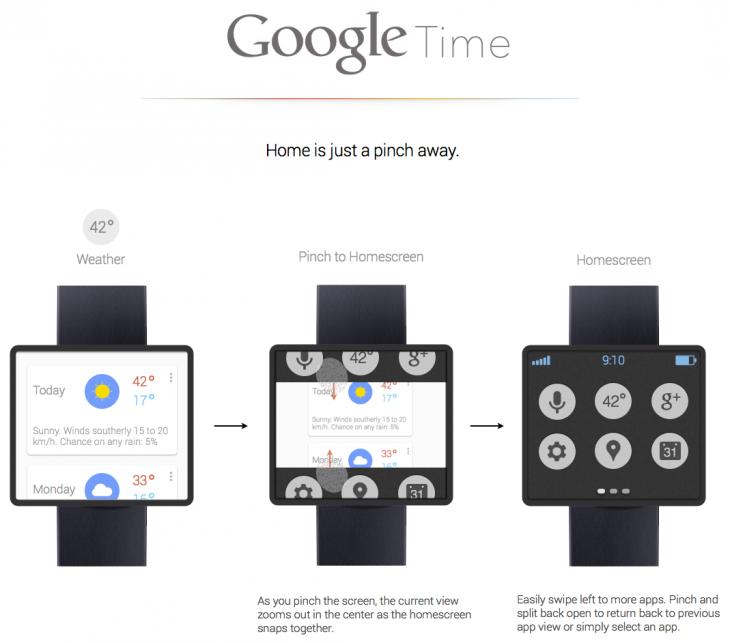 google time nav 730x643 Look at how great a Google smartwatch could be