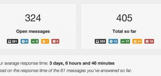 stats-inboxpro