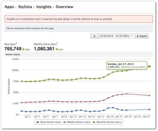 stylsita 520x432 Sandbox Global puts Southeast Asia on the gaming map as Stylista passes 1m monthly users