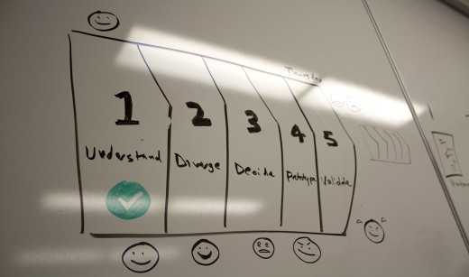22 520x307 How Google Ventures instills design into the heart of its portfolio companies