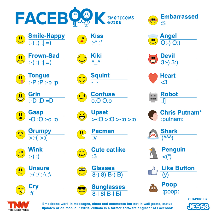 25 amazing facebook emoticons emoticon guide facebook emoticons biocorpaavc Images