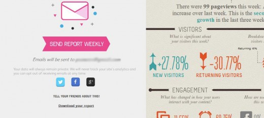 b4 520x233 Visual.lys new Google Analytics tool sends you weekly Web metric reports as infographics