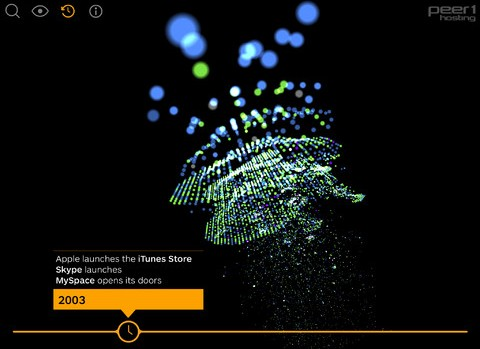 d1 Map of the Internet: This mobile app visualizes the Internet in 3D