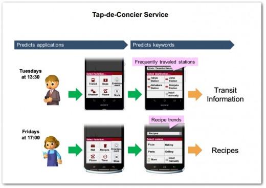 docomo tap de concier 520x367 DoCoMo to launch Google Now like Tap de Concier service with initial 6 month trial