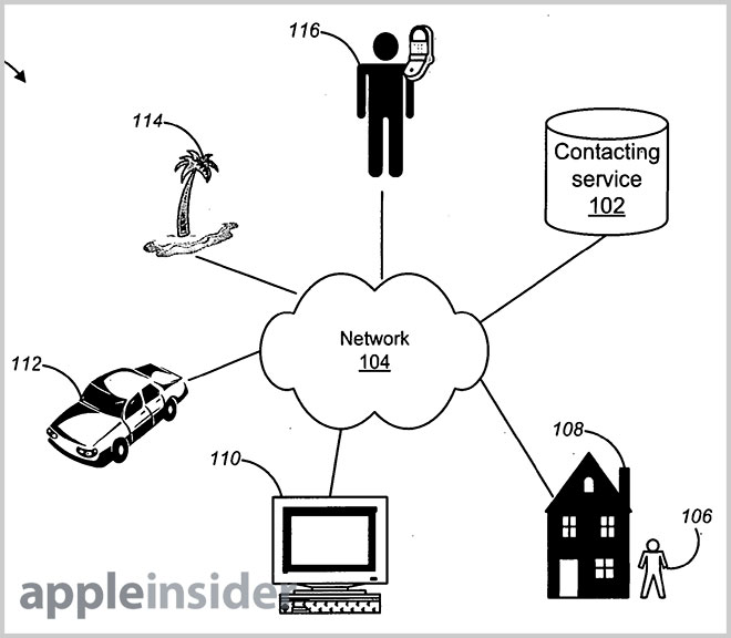 13.04.30 Contact 1 Apple gets patent for a new technology that can tell you whether to text or call your friends