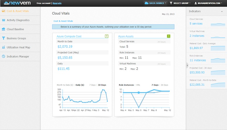 Newvem for Azure Dashboard Data analytics startup Newvem now also offers cloud visibility for Windows Azure users