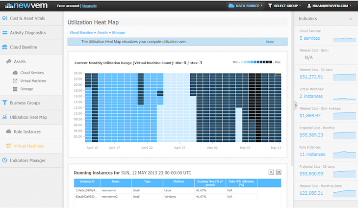 Newvem for Azure Usage Heat Map Data analytics startup Newvem now also offers cloud visibility for Windows Azure users