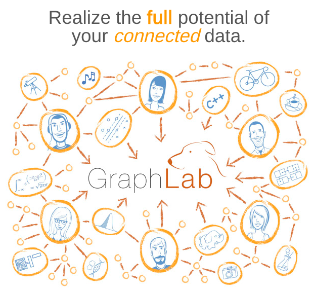 Screen Shot 2013 05 14 at 10.58.33 GraphLab picks up $6.75m from Madrona and NEA to bolster its Hadoop for graphs