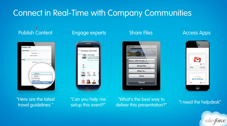 Screen Shot 2013 05 29 at 3.10.05 PM 730x407 Salesforce launches Company Communities to turn archaic Intranets into a mobile and social platform