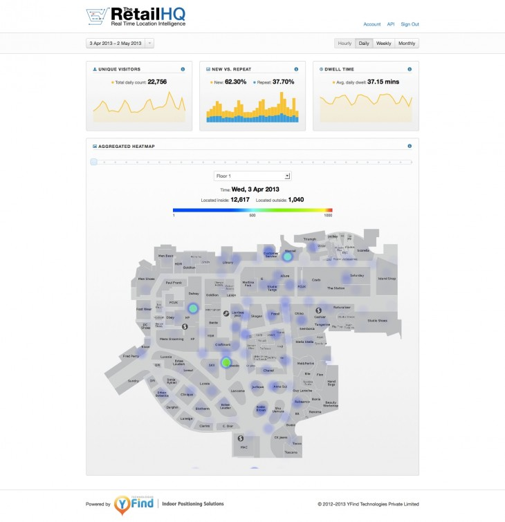 TheRetailHQ dashboard hi res 730x755 Singapores YFind targets the US with indoor positioning analytics service for retailers