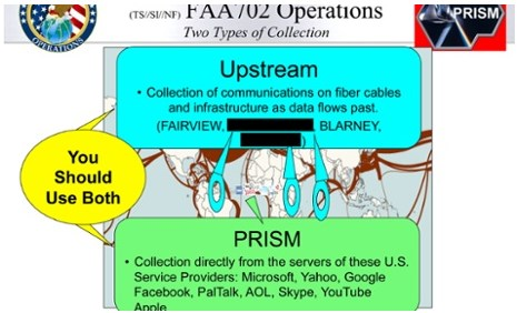 2013 06 08 11h21 06 Leaked slide refutes US Internet companies claims and shows data is collected directly from their servers