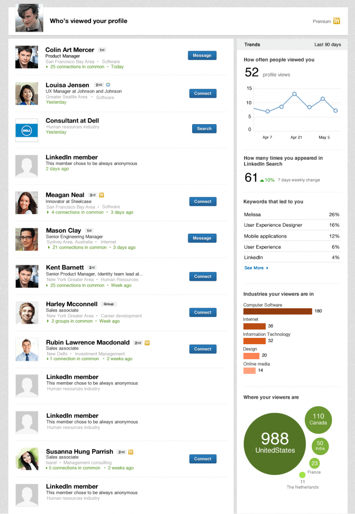 premium version wvmp 730x1056 LinkedIn redesigns its 'Who's Viewed Your Profile' page, expands analytics for Premium members