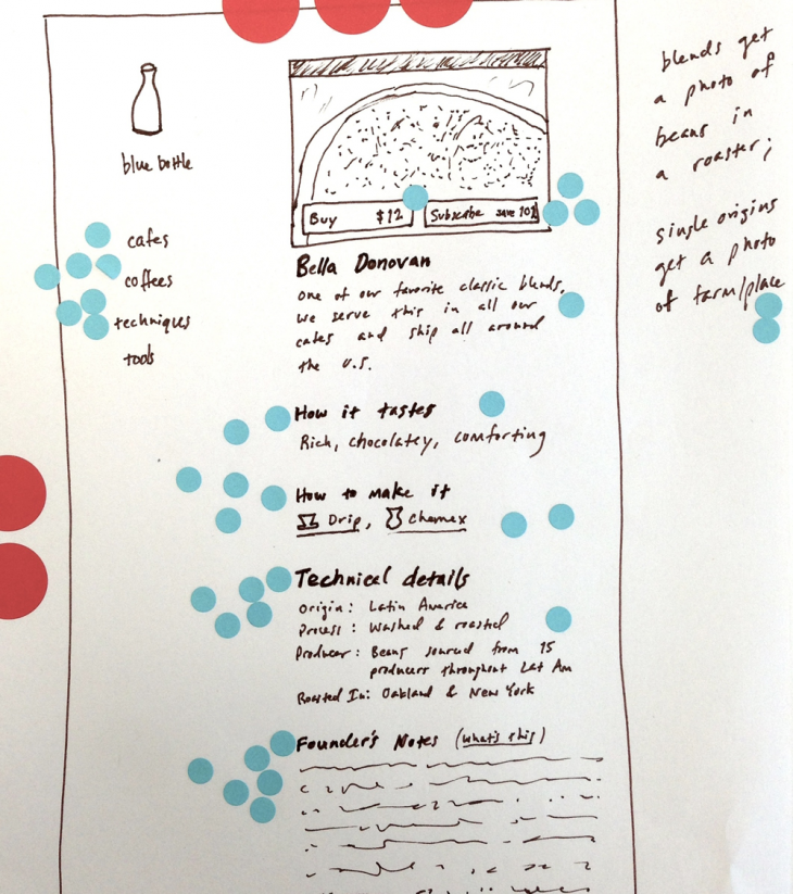 1 coffee sketch1 730x823 This is what happens when Google Ventures design team helps redesign a startups site