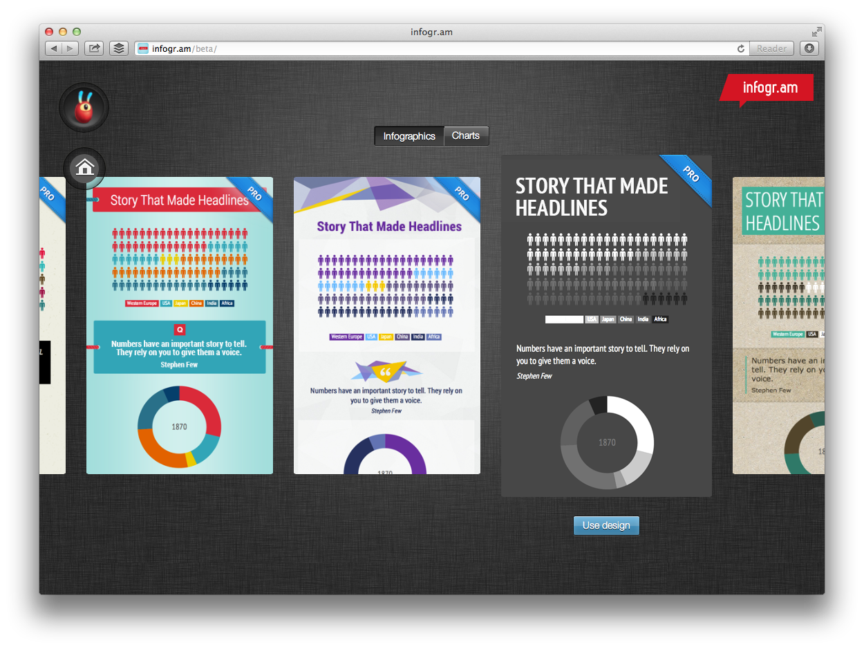 Infogra.m Marks 1M Infographics, Unveils Microsoft Excel App