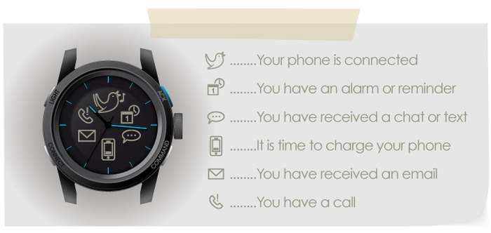 Cookoo 16 smartwatches you should know about (and 5 that missed their crowdfunding goals)