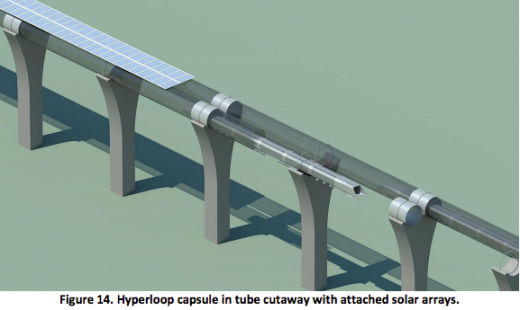 Screen Shot 2013 08 12 at 1.45.50 PM 520x310 Elon Musk reveals first designs for his $10 billion high speed Hyperloop transit system