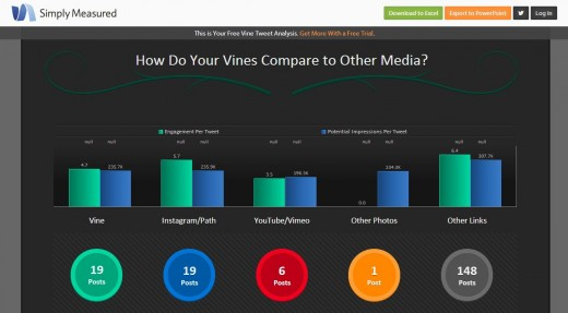 VineAnalytics 520x287 20 apps and resources that do cool things with your social data