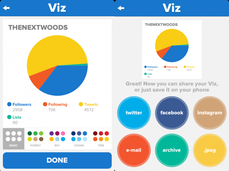 Viz 730x547 Viz for iOS: An easy way to make quick charts on the fly