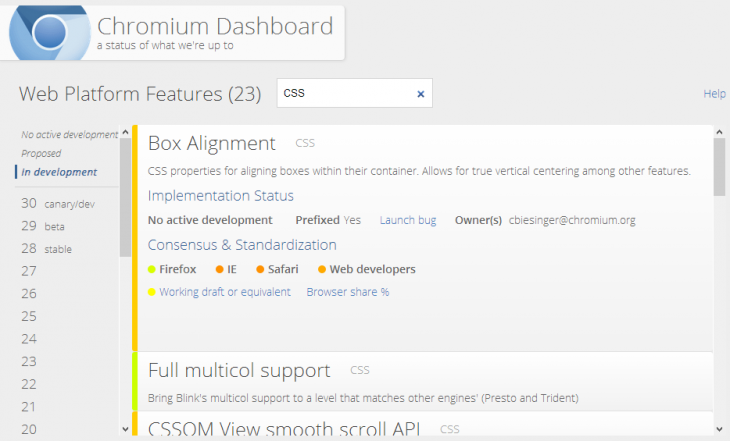 chromium dashboard 730x441 Google revamps its Chromium Dashboard to track if browser vendors are supporting upcoming Blink features