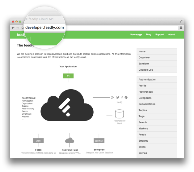 developerlaunch Feedly opens its API to all developers, offering personalization graph in addition to RSS features