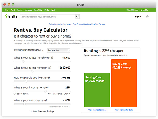 sanjose 610 Trulia launches an online calculator to help house hunters figure out whether to rent or buy